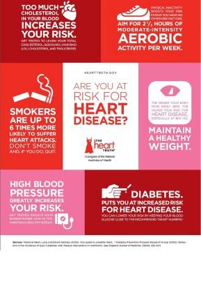 Risk for Heart Disease 5-23-17